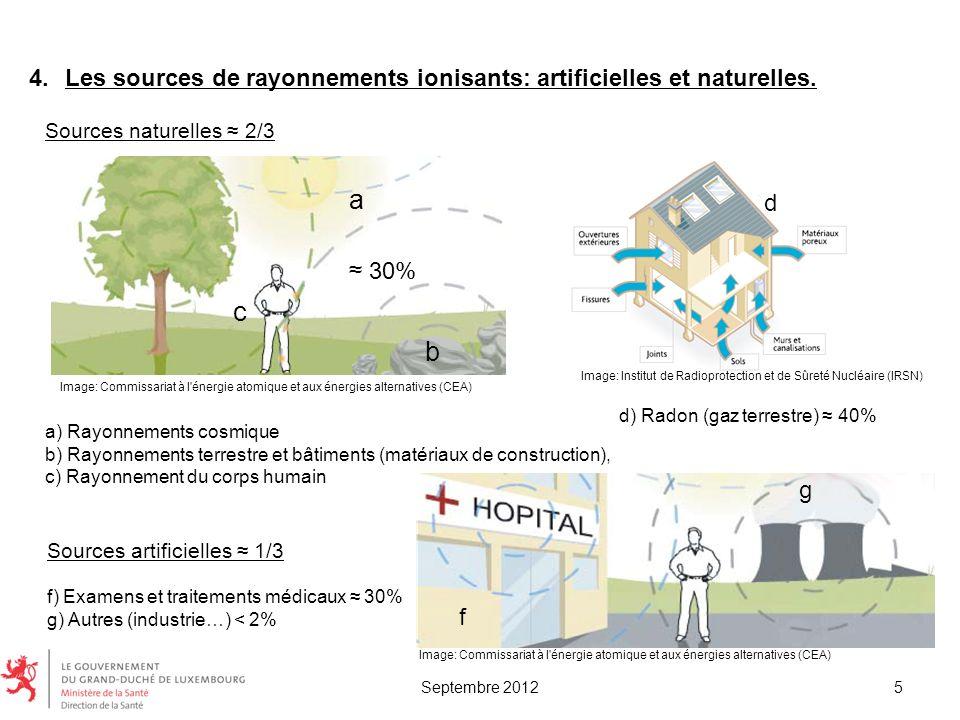 4.Les sources de rayonnements ionisants: artificielles et naturelles. Naturelles a) Rayonnements cosmique b) Rayonnements terrestre et bâtiments (maté