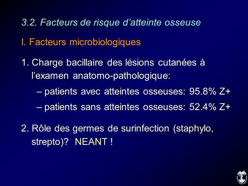 3.2. Facteurs de risque datteinte osseuse I. Facteurs microbiologiques 1. Charge bacillaire des lésions cutanées à lexamen anatomo-pathologique: –pati