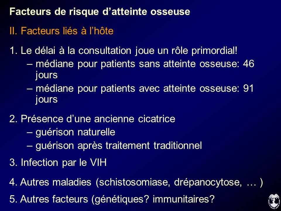 Facteurs de risque datteinte osseuse II. Facteurs liés à lhôte 1. Le délai à la consultation joue un rôle primordial! –médiane pour patients sans atte