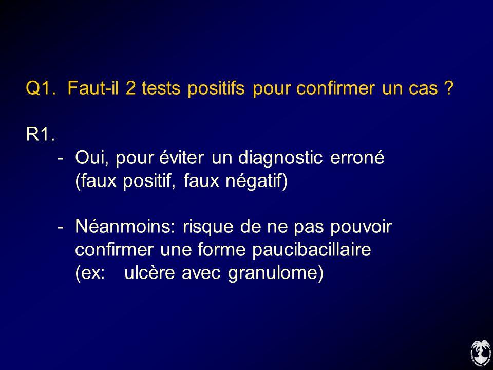 Q1. Faut-il 2 tests positifs pour confirmer un cas ? R1. -Oui, pour éviter un diagnostic erroné (faux positif, faux négatif) -Néanmoins: risque de ne