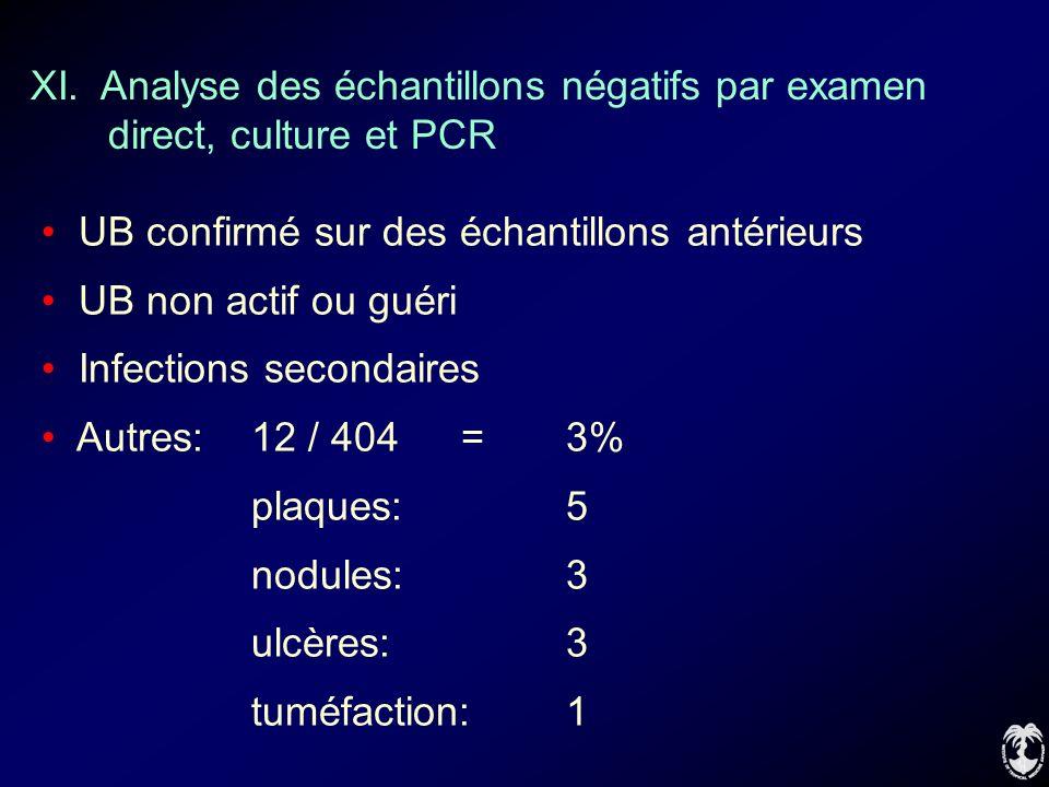 XI. Analyse des échantillons négatifs par examen direct, culture et PCR UB confirmé sur des échantillons antérieurs UB non actif ou guéri Infections s