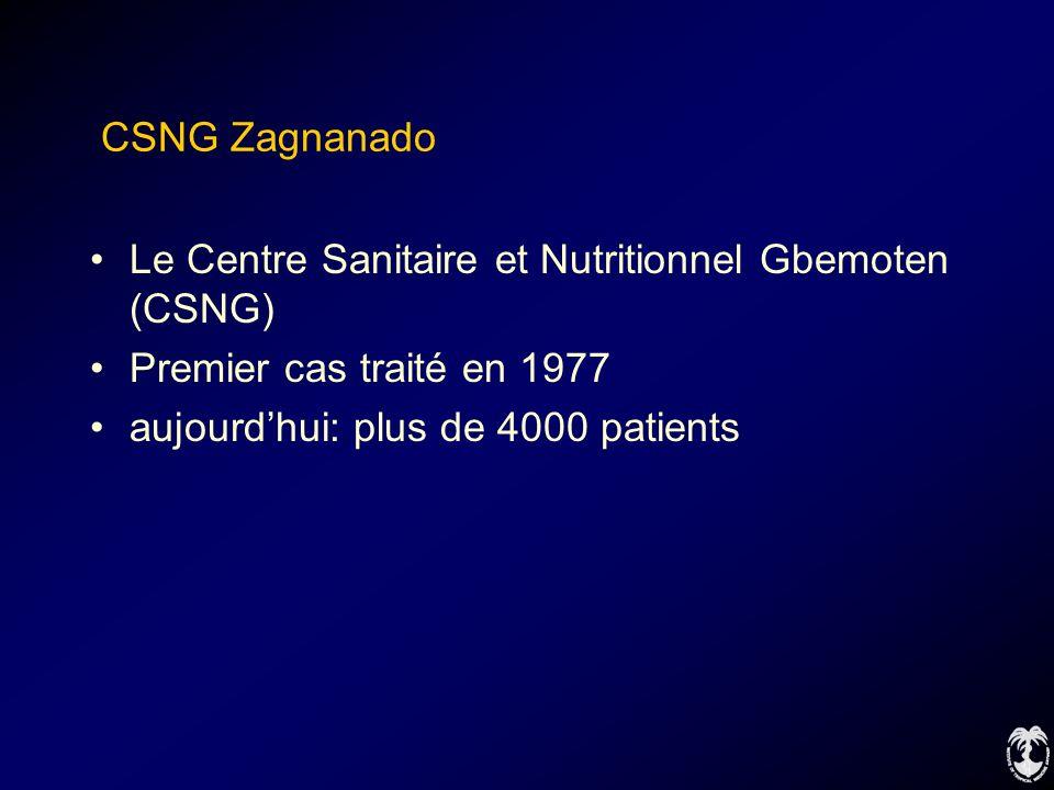 CSNG Zagnanado Le Centre Sanitaire et Nutritionnel Gbemoten (CSNG) Premier cas traité en 1977 aujourdhui: plus de 4000 patients