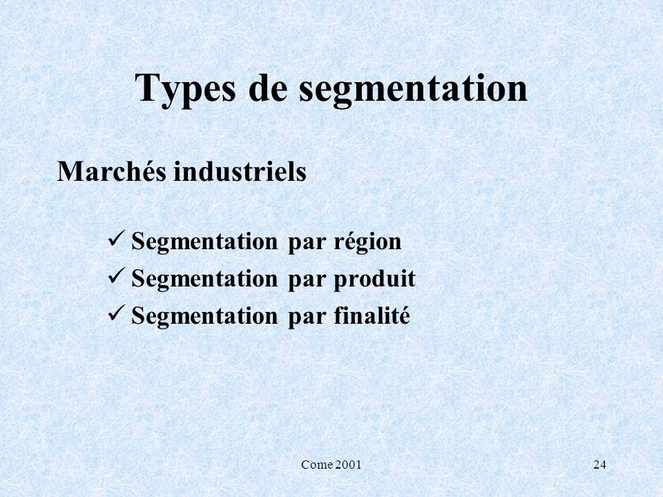 Come 200124 Types de segmentation Segmentation par région Segmentation par produit Segmentation par finalité Marchés industriels