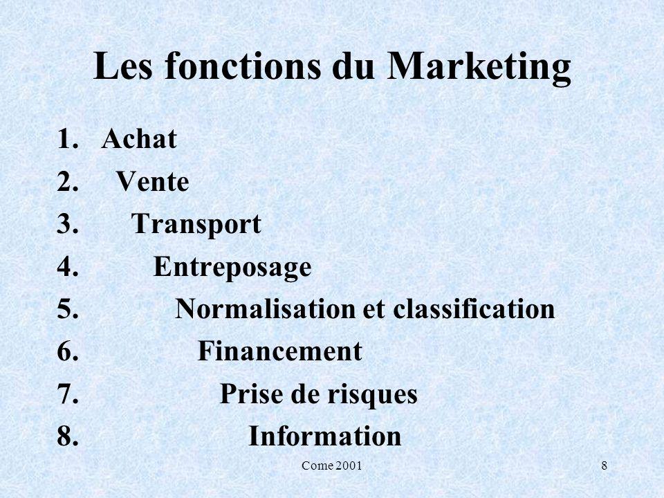 Come 20018 Les fonctions du Marketing 1.Achat 2. Vente 3. Transport 4. Entreposage 5. Normalisation et classification 6. Financement 7. Prise de risqu
