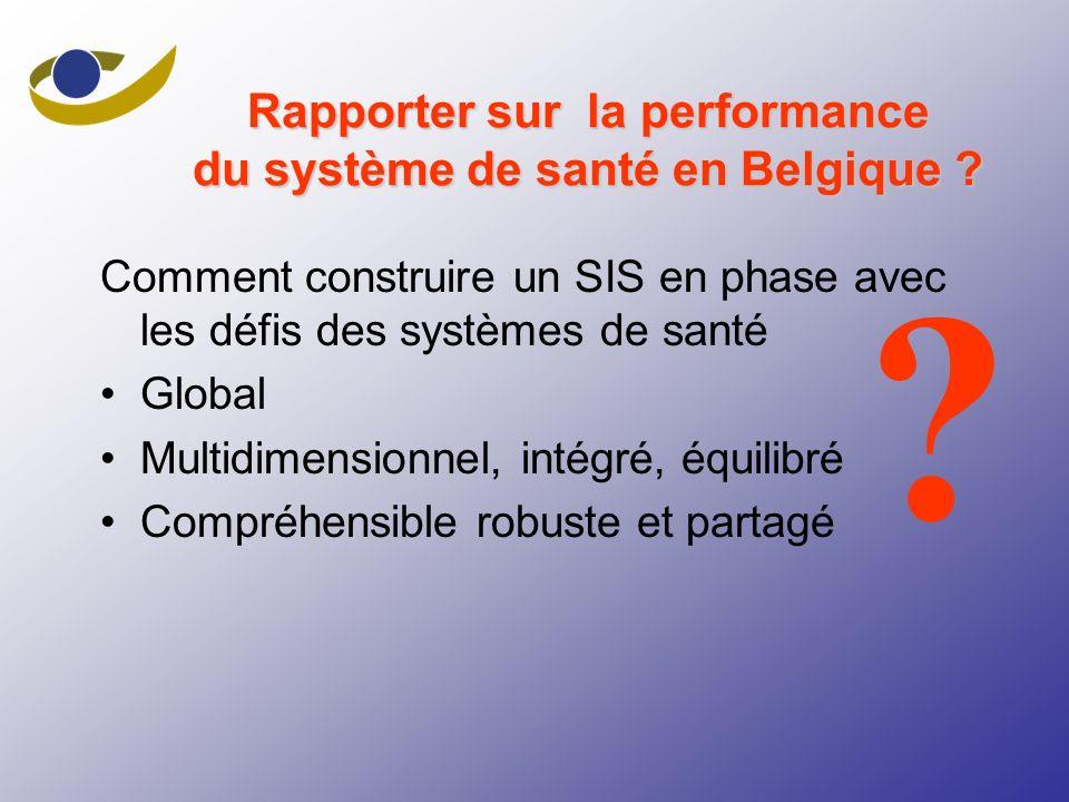 Ex : efficacité Ex : efficience Ex : qualité SIS partagé : fonction de benchmark international