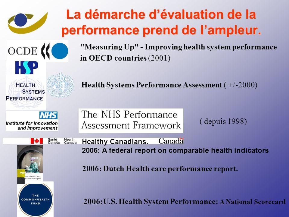 Finalité du SIS: améliorer la gouvernance du système des services de santé. 1 2 43