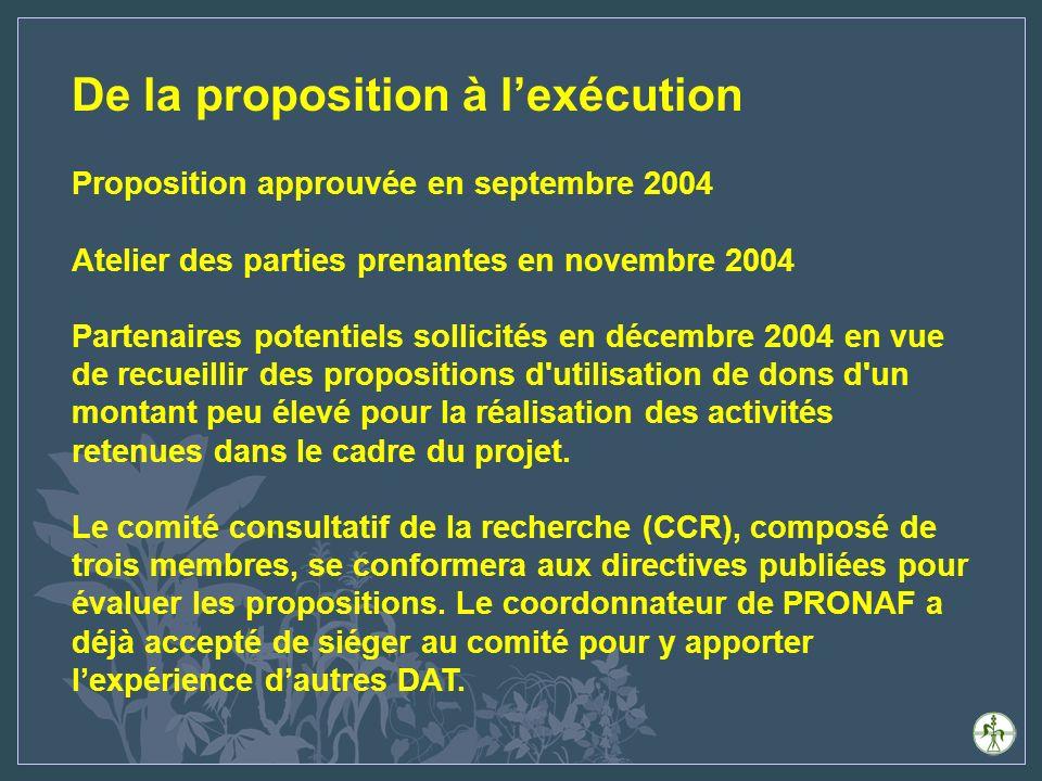 De la proposition à lexécution Proposition approuvée en septembre 2004 Atelier des parties prenantes en novembre 2004 Partenaires potentiels sollicités en décembre 2004 en vue de recueillir des propositions d utilisation de dons d un montant peu élevé pour la réalisation des activités retenues dans le cadre du projet.