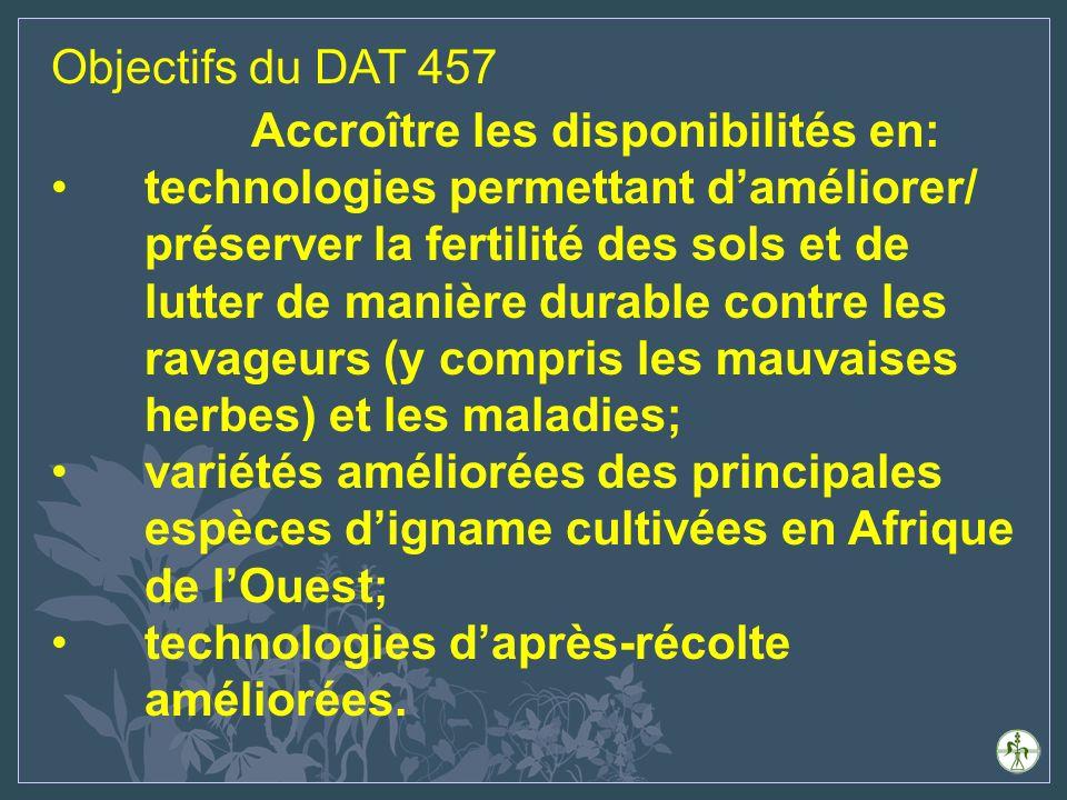 Principaux organismes dexécution Centre national de recherche agronomique (CNRA), Côte dIvoire Crops Research Institute (CRI), Ghana Institut national des recherches agricoles du Bénin (INRAB), Bénin Institut togolais de recherche agronomique (ITRA), Togo National Root Crops Research Institute (NRCRI), Nigéria