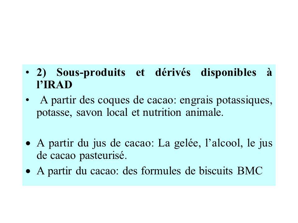 2) Sous-produits et dérivés disponibles à lIRAD A partir des coques de cacao: engrais potassiques, potasse, savon local et nutrition animale.