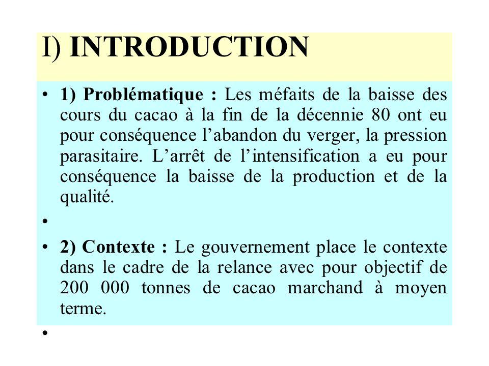 I) INTRODUCTION 1) Problématique : Les méfaits de la baisse des cours du cacao à la fin de la décennie 80 ont eu pour conséquence labandon du verger, la pression parasitaire.