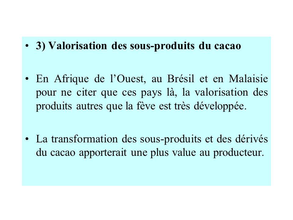 3) Valorisation des sous-produits du cacao En Afrique de lOuest, au Brésil et en Malaisie pour ne citer que ces pays là, la valorisation des produits autres que la fève est très développée.