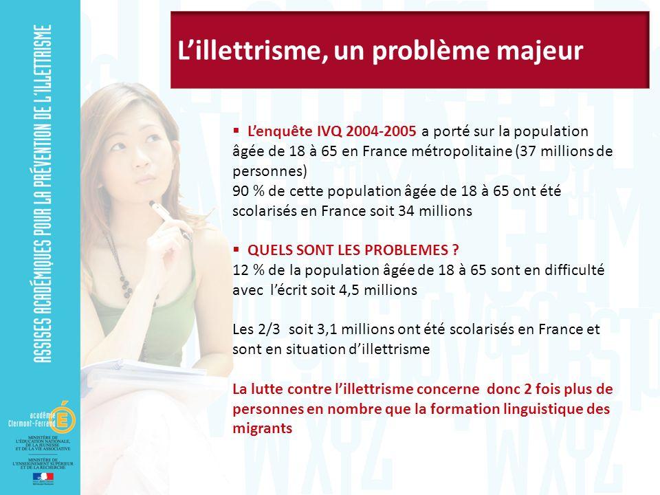 Lenquête IVQ 2004-2005 a porté sur la population âgée de 18 à 65 en France métropolitaine (37 millions de personnes) 90 % de cette population âgée de