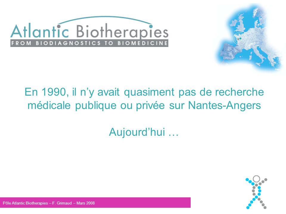 Un patrimoine « génétique » entre Nantes et Angers 28 unités de recherche académique Plus de 900 chercheurs 14000 personnels soignants 93 projets de recherche académique labellisés 22 financés 2 liste dattente Dont 10 à visée de valorisation à court terme (brevets) Dont 3 conduisant à une création dentreprise Pôle Atlantic Biotherapies