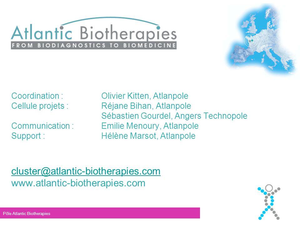 Coordination : Olivier Kitten, Atlanpole Cellule projets : Réjane Bihan, Atlanpole Sébastien Gourdel, Angers Technopole Communication : Emilie Menoury, Atlanpole Support : Hélène Marsot, Atlanpole cluster@atlantic-biotherapies.com www.atlantic-biotherapies.com cluster@atlantic-biotherapies.com Pôle Atlantic Biotherapies