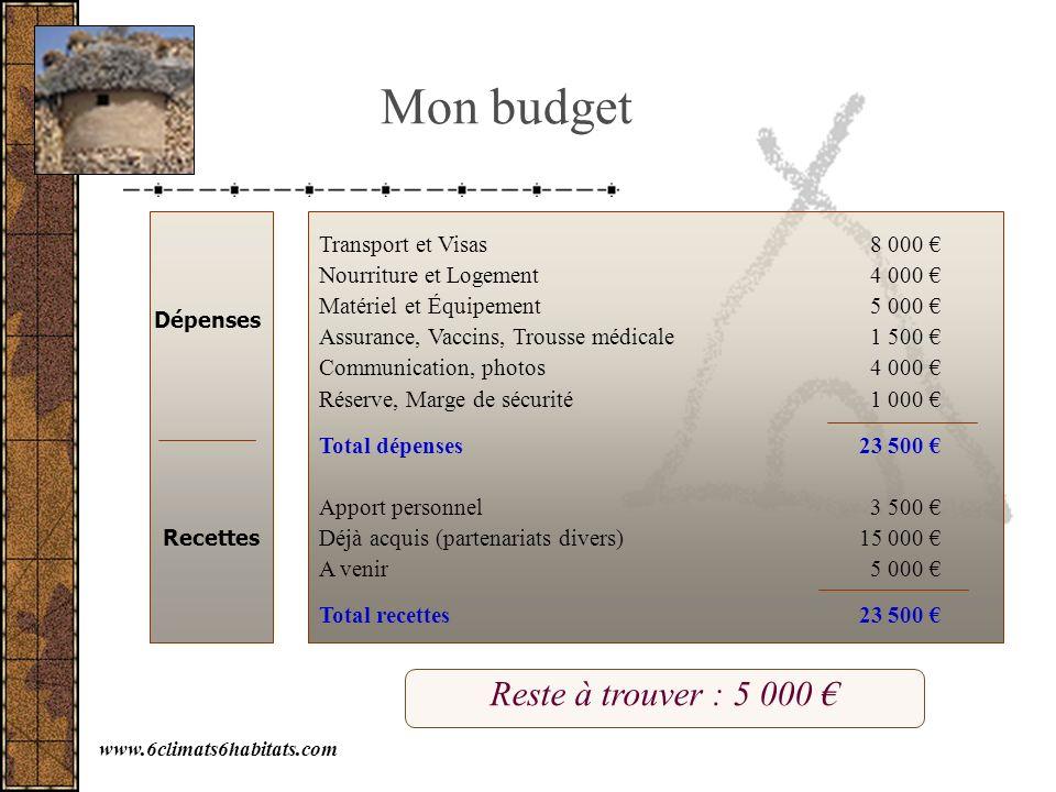 Mon budget Transport et Visas 8 000 Nourriture et Logement 4 000 Matériel et Équipement 5 000 Assurance, Vaccins, Trousse médicale 1 500 Communication