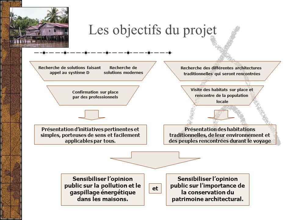 Un projet bien structuré Première phase : En France (du 20 septembre 2003 au 24 février 2004) Etude des monographies.