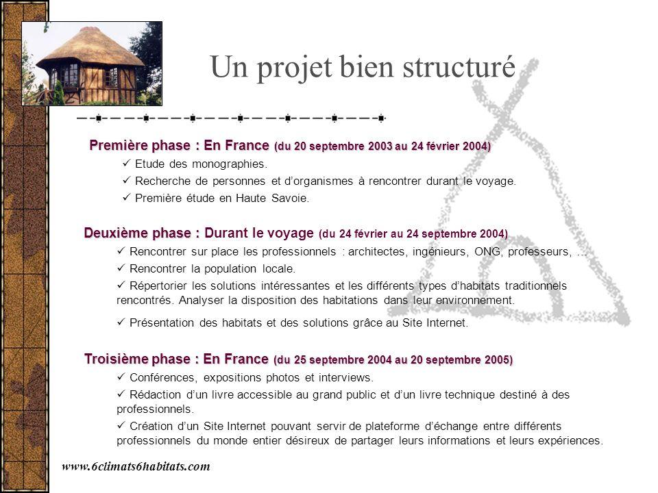 Un projet bien structuré Première phase : En France (du 20 septembre 2003 au 24 février 2004) Etude des monographies. Recherche de personnes et dorgan