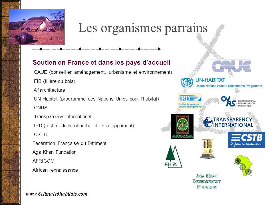 Les organismes parrains Soutien en France et dans les pays daccueil CAUE (conseil en aménagement, urbanisme et environnement) FIB (filière du bois) A