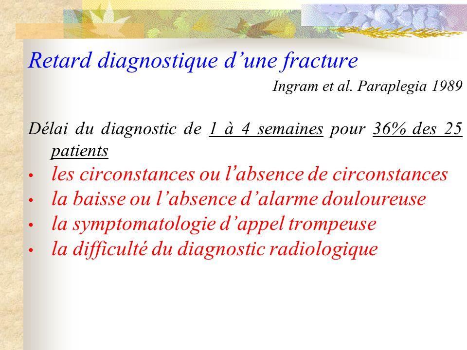 Retard diagnostique dune fracture Ingram et al. Paraplegia 1989 Délai du diagnostic de 1 à 4 semaines pour 36% des 25 patients les circonstances ou l
