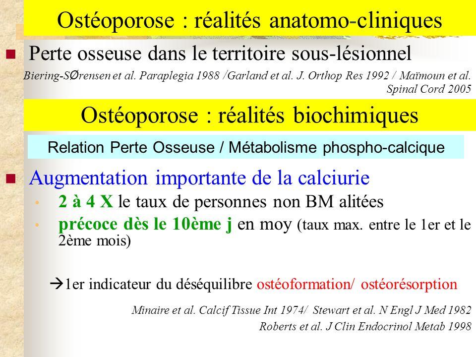 Ostéoporose : réalités anatomo-cliniques Perte osseuse dans le territoire sous-lésionnel Biering-S Ø rensen et al. Paraplegia 1988 / Garland et al. J.