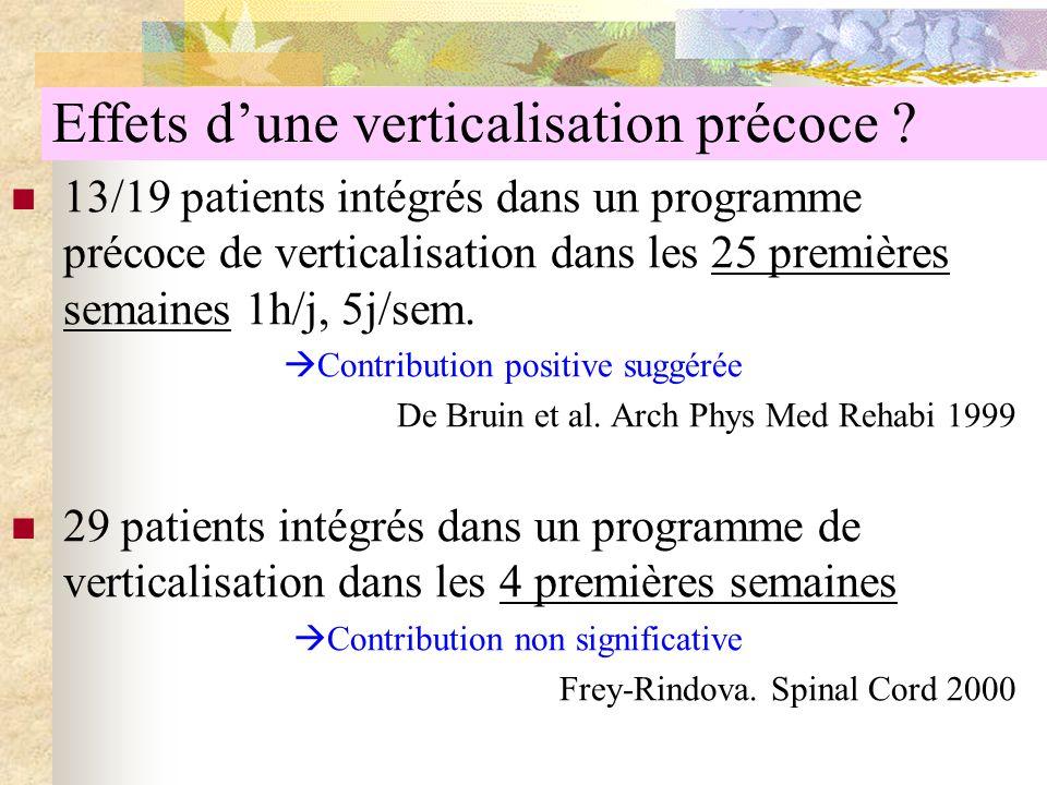 Effets dune verticalisation précoce ? 13/19 patients intégrés dans un programme précoce de verticalisation dans les 25 premières semaines 1h/j, 5j/sem
