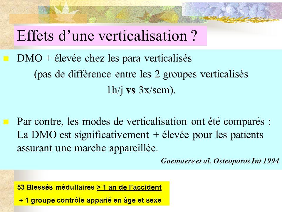 DMO + élevée chez les para verticalisés (pas de différence entre les 2 groupes verticalisés 1h/j vs 3x/sem). Par contre, les modes de verticalisation