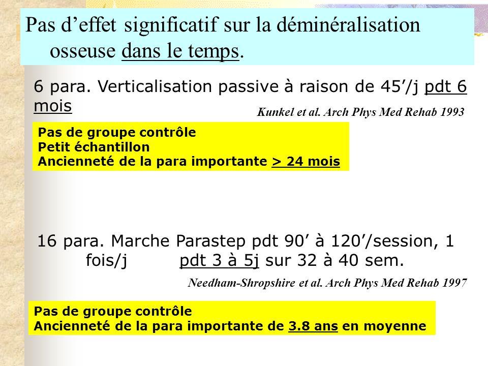 Pas deffet significatif sur la déminéralisation osseuse dans le temps. 6 para. Verticalisation passive à raison de 45/j pdt 6 mois Pas de groupe contr