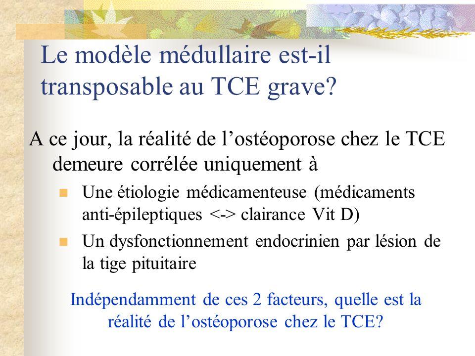 Le modèle médullaire est-il transposable au TCE grave? A ce jour, la réalité de lostéoporose chez le TCE demeure corrélée uniquement à Une étiologie m