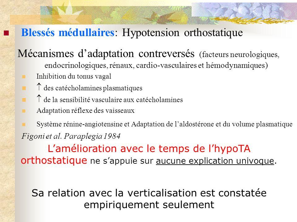 Mécanismes dadaptation contreversés (facteurs neurologiques, endocrinologiques, rénaux, cardio-vasculaires et hémodynamiques) Inhibition du tonus vaga