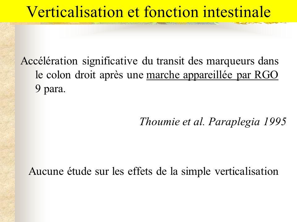 Verticalisation et fonction intestinale Accélération significative du transit des marqueurs dans le colon droit après une marche appareillée par RGO 9