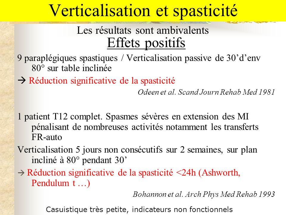 Verticalisation et spasticité Effets positifs 9 paraplégiques spastiques / Verticalisation passive de 30denv 80° sur table inclinée Réduction signific