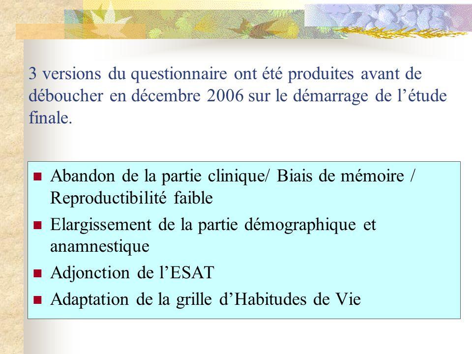 3 versions du questionnaire ont été produites avant de déboucher en décembre 2006 sur le démarrage de létude finale. Abandon de la partie clinique/ Bi