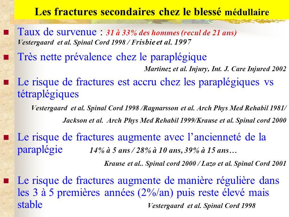 Les fractures secondaires chez le blessé médullaire Taux de survenue : 31 à 33% des hommes (recul de 21 ans) Vestergaard et al. Spinal Cord 1998 / F r