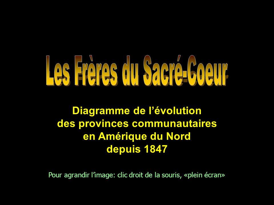 Diagramme de lévolution des provinces communautaires en Amérique du Nord depuis 1847 Pour agrandir limage: clic droit de la souris, «plein écran»