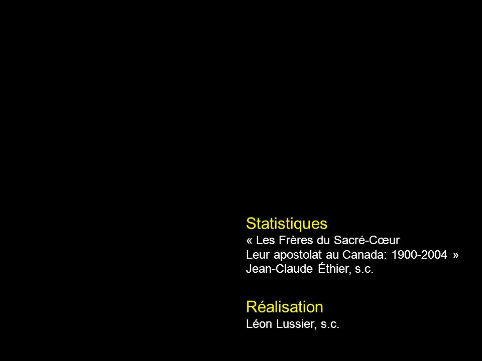 Statistiques « Les Frères du Sacré-Cœur Leur apostolat au Canada: 1900-2004 » Jean-Claude Éthier, s.c. Réalisation Léon Lussier, s.c.