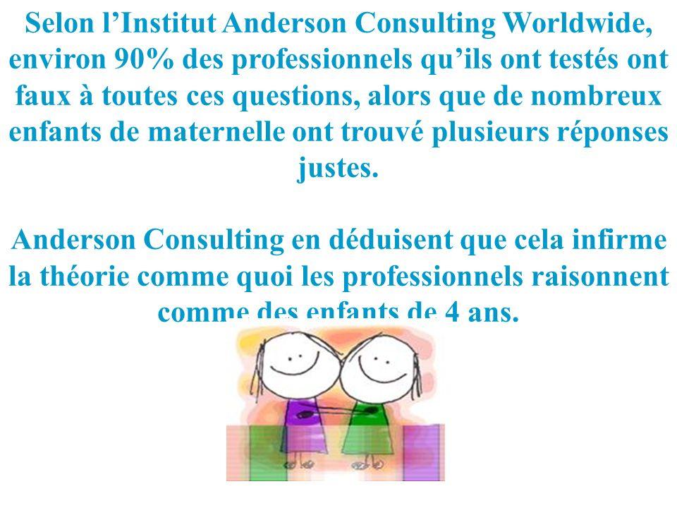 Selon lInstitut Anderson Consulting Worldwide, environ 90% des professionnels quils ont testés ont faux à toutes ces questions, alors que de nombreux