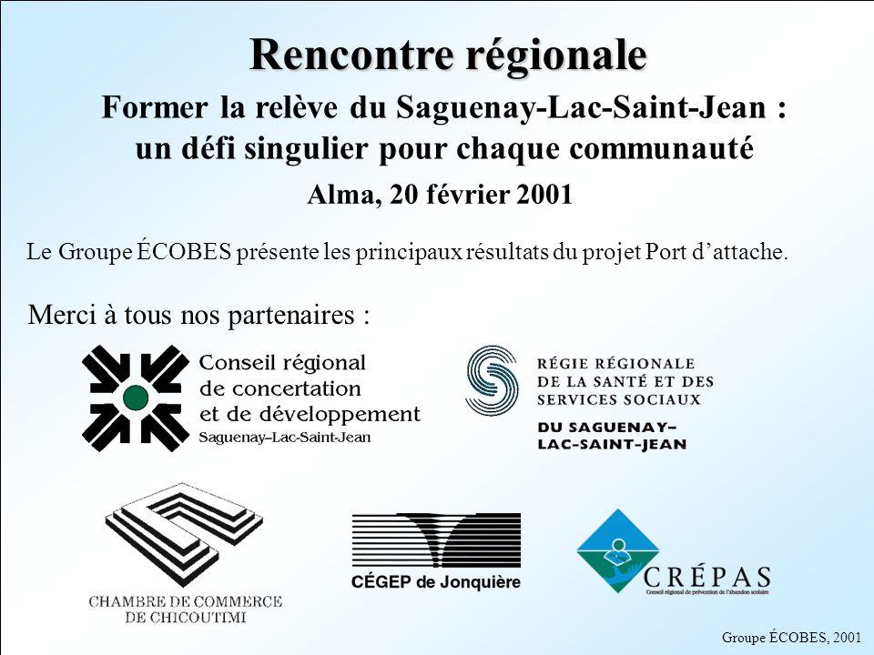 Groupe ÉCOBES, 2001 Former la relève du Saguenay-Lac-Saint-Jean : un défi singulier pour chaque communauté Alma, 20 février 2001 Rencontre régionale L