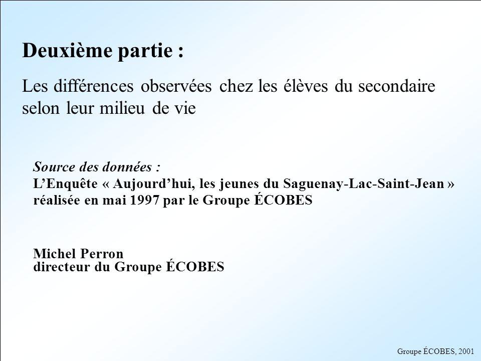 Groupe ÉCOBES, 2001 Deuxième partie : Les différences observées chez les élèves du secondaire selon leur milieu de vie Michel Perron directeur du Grou