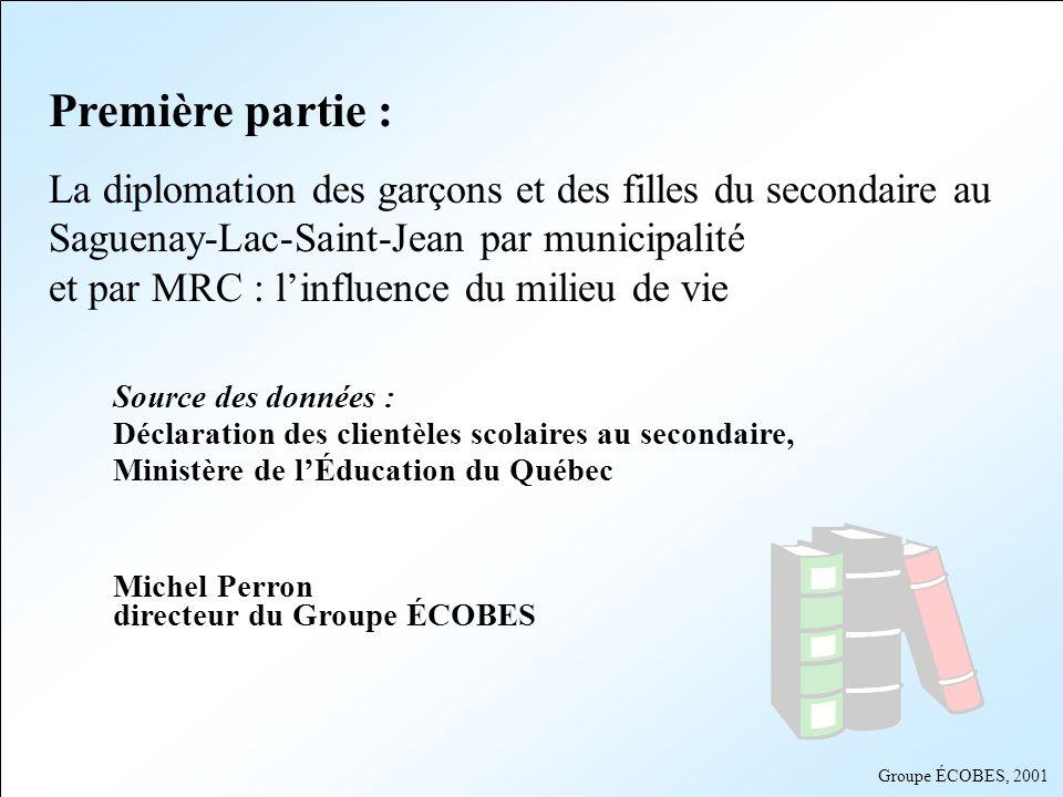 Groupe ÉCOBES, 2001 Taux de diplomation après sept ans Définition : Proportion des élèves qui ont obtenu un diplôme détudes secondaires (DES ou DEP) sept ans après leur arrivée en première secondaire.