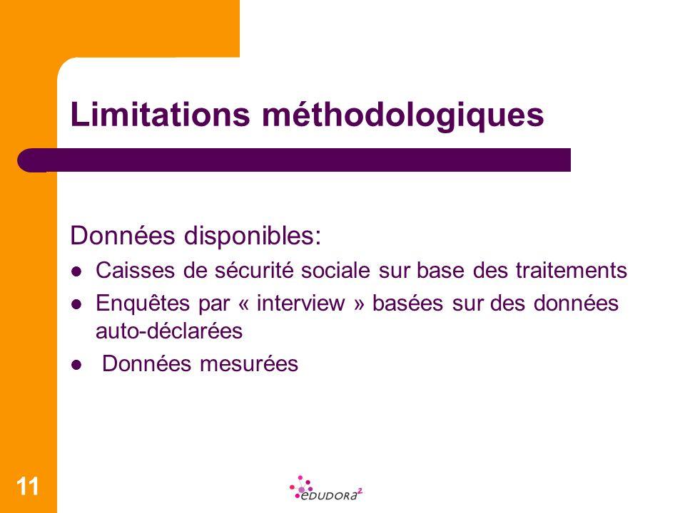 11 Limitations méthodologiques Données disponibles: Caisses de sécurité sociale sur base des traitements Enquêtes par « interview » basées sur des don