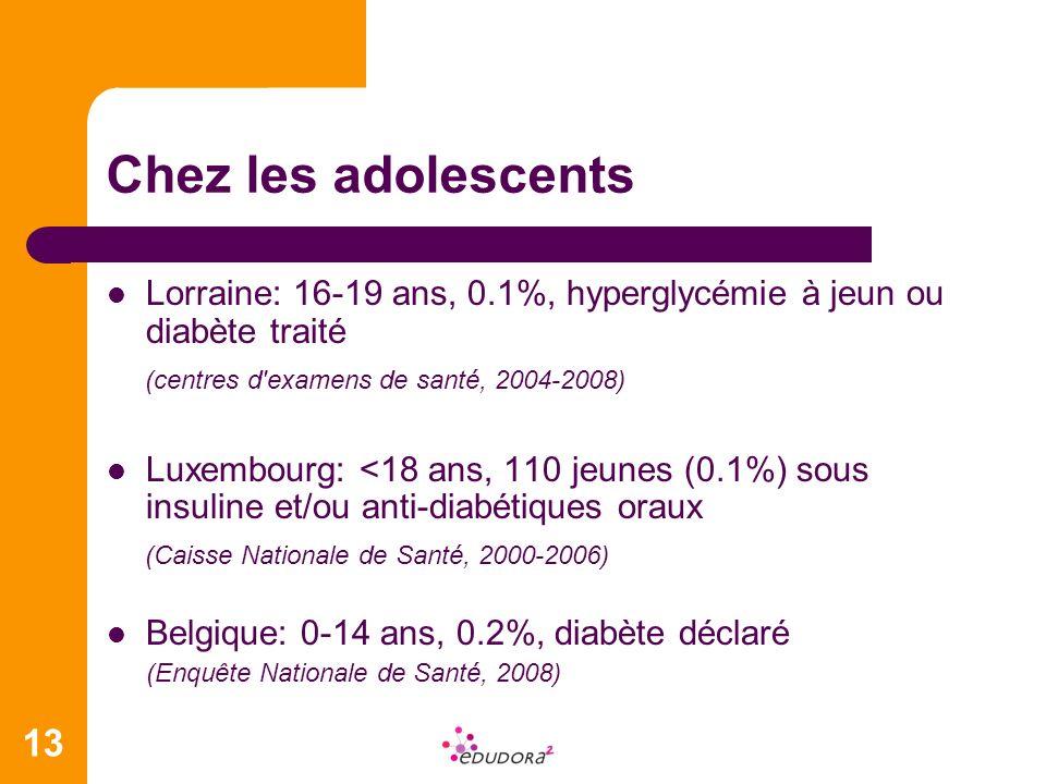 13 Chez les adolescents Lorraine: 16-19 ans, 0.1%, hyperglycémie à jeun ou diabète traité (centres d'examens de santé, 2004-2008) Luxembourg: <18 ans,