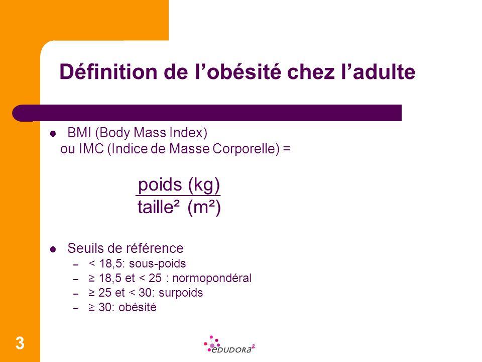 3 Définition de lobésité chez ladulte BMI (Body Mass Index) ou IMC (Indice de Masse Corporelle) = poids (kg) taille² (m²) Seuils de référence – < 18,5