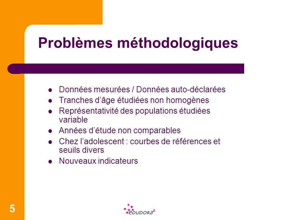 5 Problèmes méthodologiques Données mesurées / Données auto-déclarées Tranches dâge étudiées non homogènes Représentativité des populations étudiées v