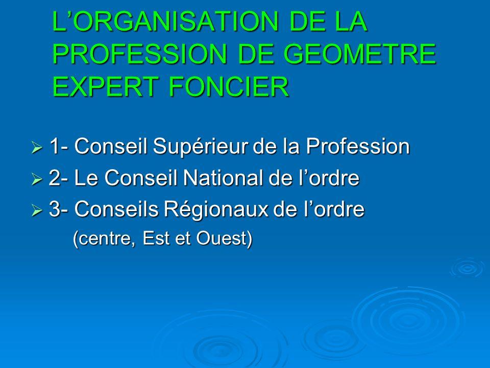 LORGANISATION DE LA PROFESSION DE GEOMETRE EXPERT FONCIER 1- Conseil Supérieur de la Profession 1- Conseil Supérieur de la Profession 2- Le Conseil Na
