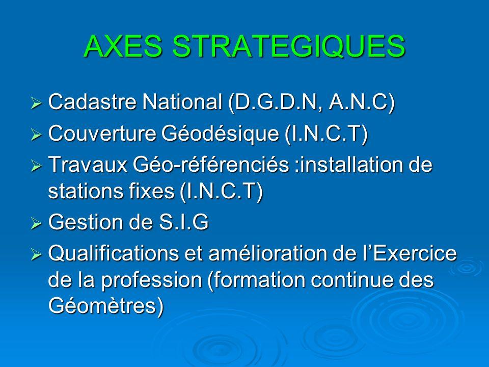 AXES STRATEGIQUES Cadastre National (D.G.D.N, A.N.C) Cadastre National (D.G.D.N, A.N.C) Couverture Géodésique (I.N.C.T) Couverture Géodésique (I.N.C.T