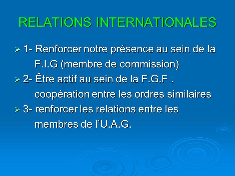 RELATIONS INTERNATIONALES 1- Renforcer notre présence au sein de la 1- Renforcer notre présence au sein de la F.I.G (membre de commission) F.I.G (memb