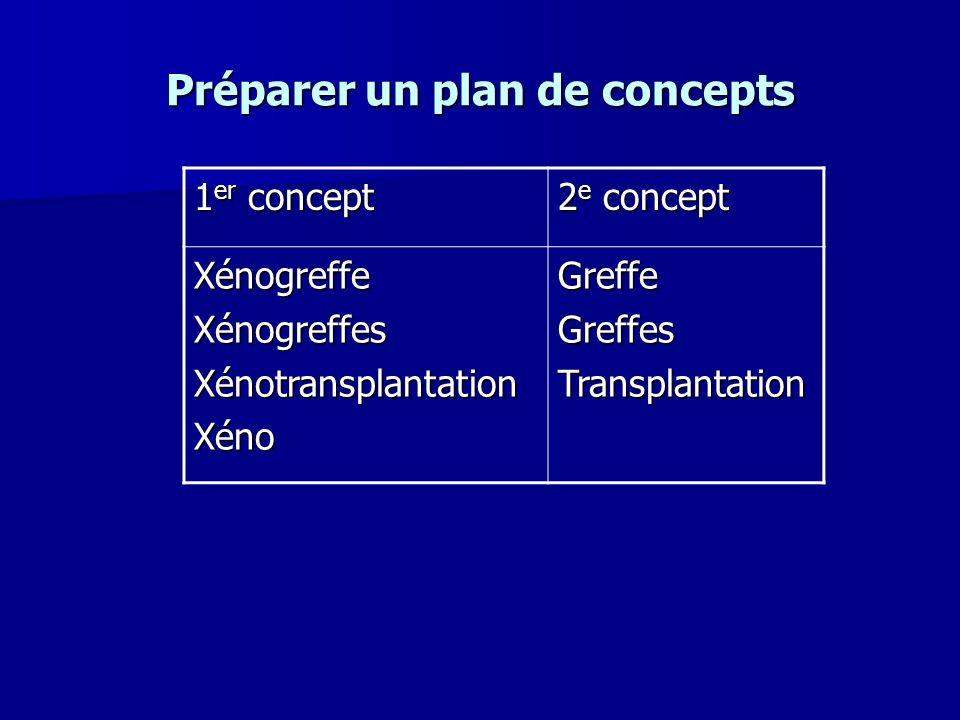 Préparer un plan de concepts 1 er concept 2 e concept XénogreffeXénogreffesXénotransplantationXénoGreffeGreffesTransplantation