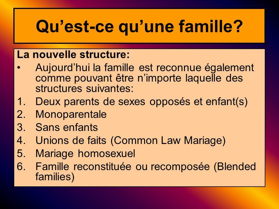 La nouvelle structure: Aujourdhui la famille est reconnue également comme pouvant être nimporte laquelle des structures suivantes: 1.Deux parents de s