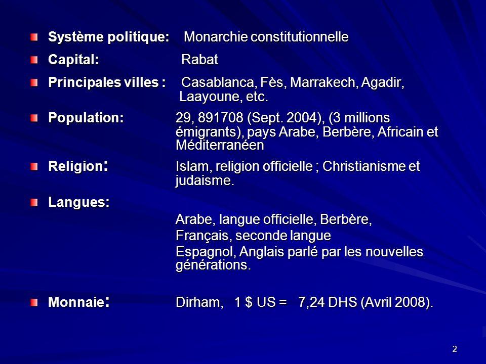 2 Système politique: Monarchie constitutionnelle Capital: Rabat Principales villes : Casablanca, Fès, Marrakech, Agadir, Laayoune, etc.