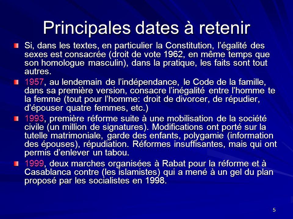 5 Principales dates à retenir Si, dans les textes, en particulier la Constitution, légalité des sexes est consacrée (droit de vote 1962, en même temps que son homologue masculin), dans la pratique, les faits sont tout autres.